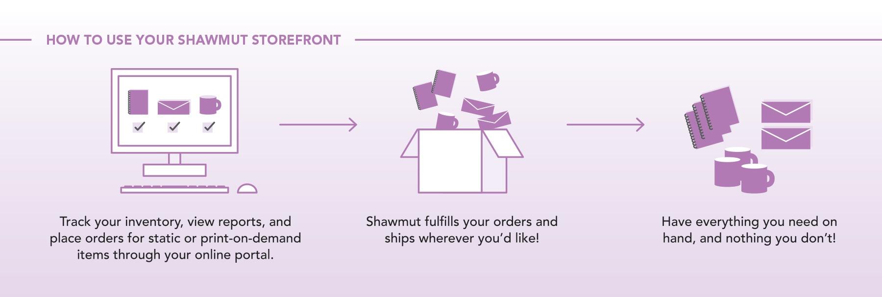Shawmut-Tactics-SpringCleaning-2